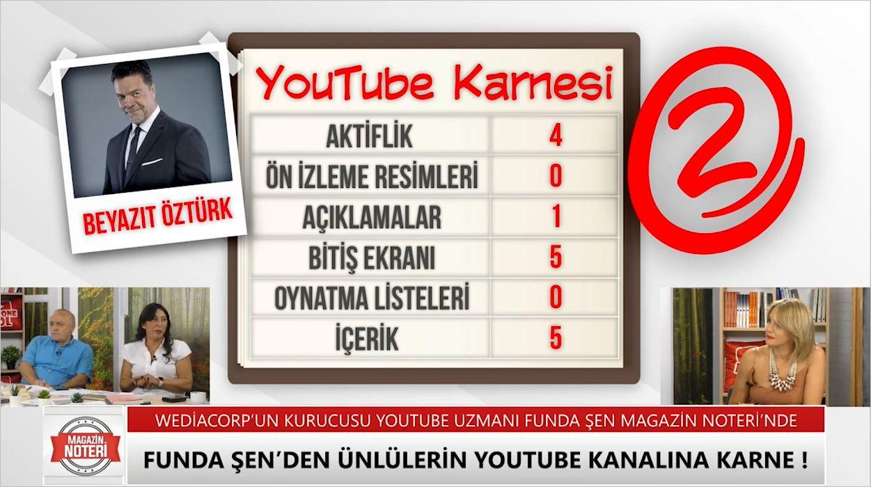 Ünlüleri̇n YouTube Karnesi̇ni̇ Gördünüz Mü