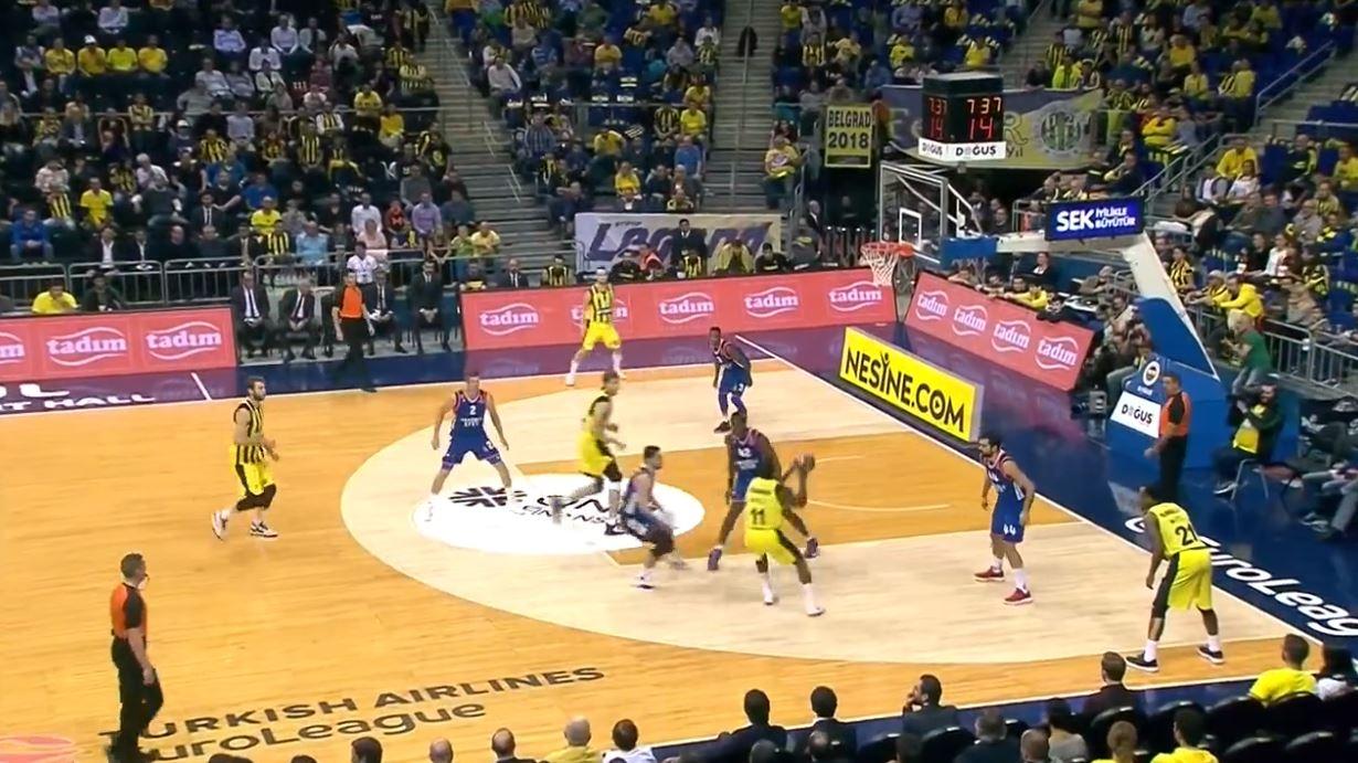 Fenerbahçe 81-70 Anadolu Efes / Euroleague Maç Özeti